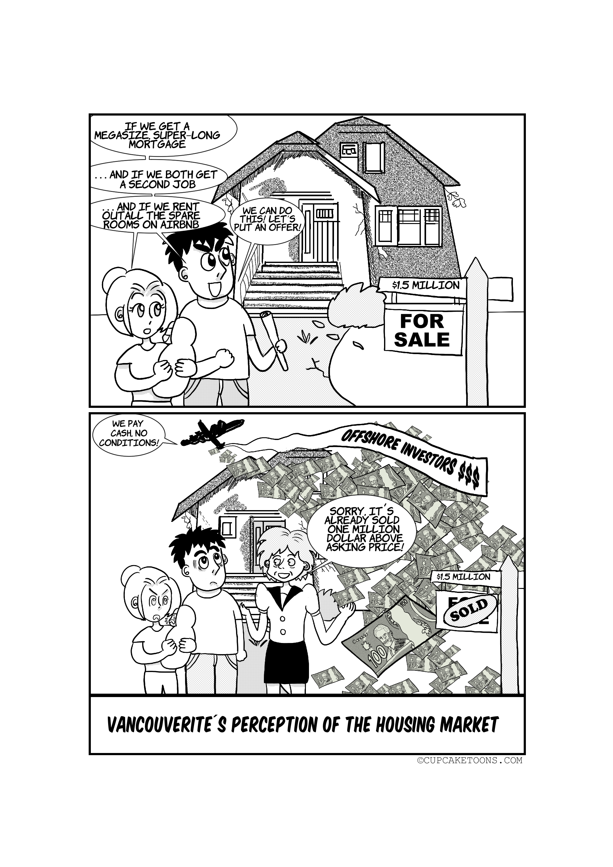 Vancouverite perception of Housing Market