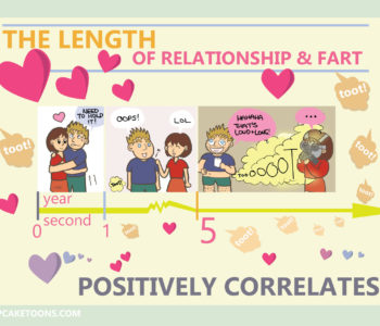 Law of Relationship & Fart