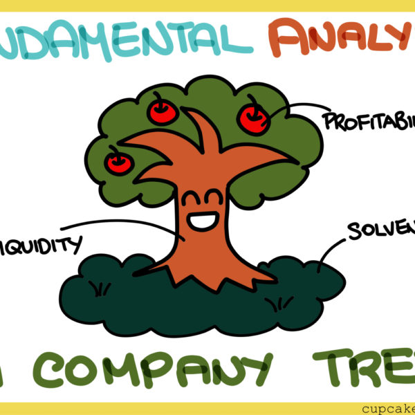 Fundamental Analysis Cartoon